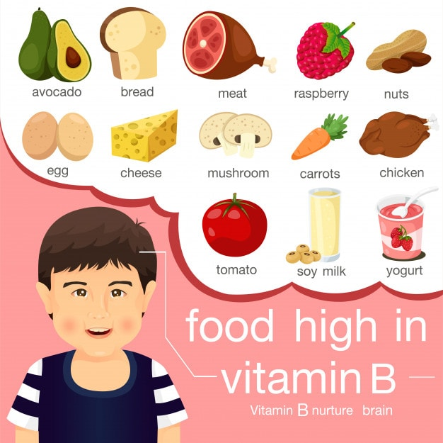 Food rich in Vitamin B