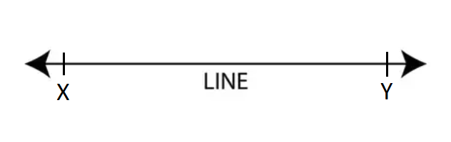 What is a Line?