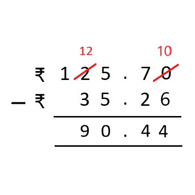 Subtraction of Money Example 2